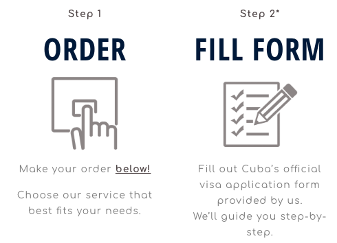 Visa To Cuba Visas For Americans